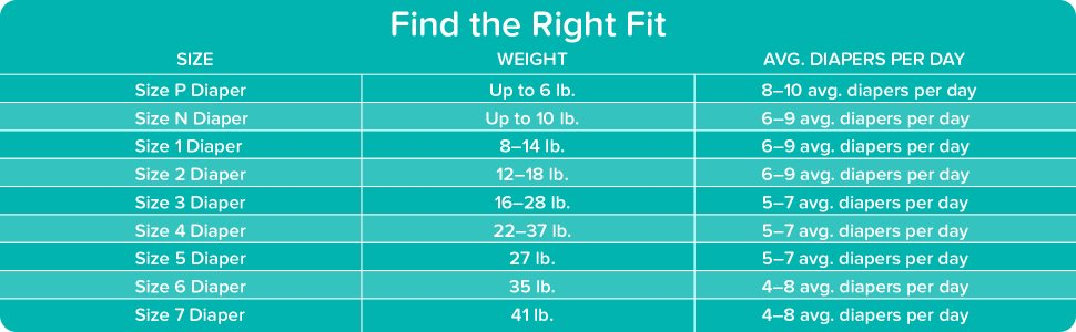 diaper size find the right size